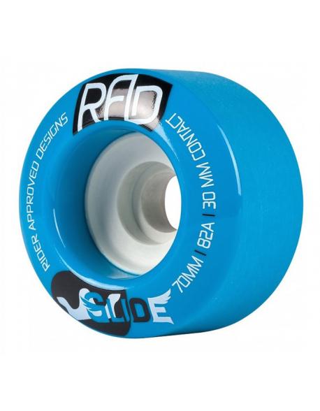 RAD Glides
